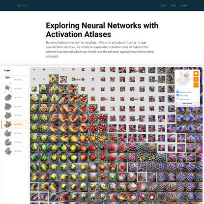 Activation Atlas