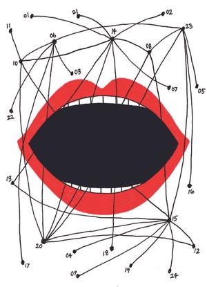 AIGA Eye on Design #03 Gossip