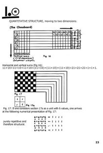 Paul Klee, Pedagogical Sketchbook pg. 23