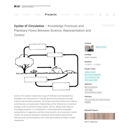 Critical Media Lab Basel   Cycles of Circulation
