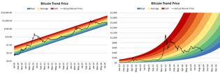 rainbow-bitcoin-carts.png
