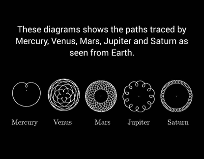 """Mental Universe's Instagram photo: """"All planets and celestial bodies trace a geometrical curve through their orbital pattern..."""