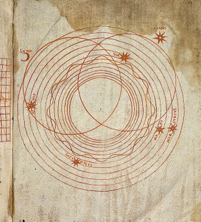 Astronomical diagram • Early 11th century