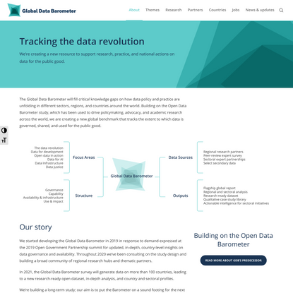 About – Global Data Barometer