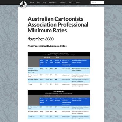 Australian Cartoonists Association Professional Minimum Rates / Australian Cartoonists Association