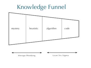 knowledge-funnel.jpg