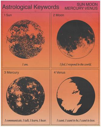 "Estefania Loret de Mola on Instagram: ""Astrological keywords . . . . . #icographica #posterdesign #poster #posters #typogra..."