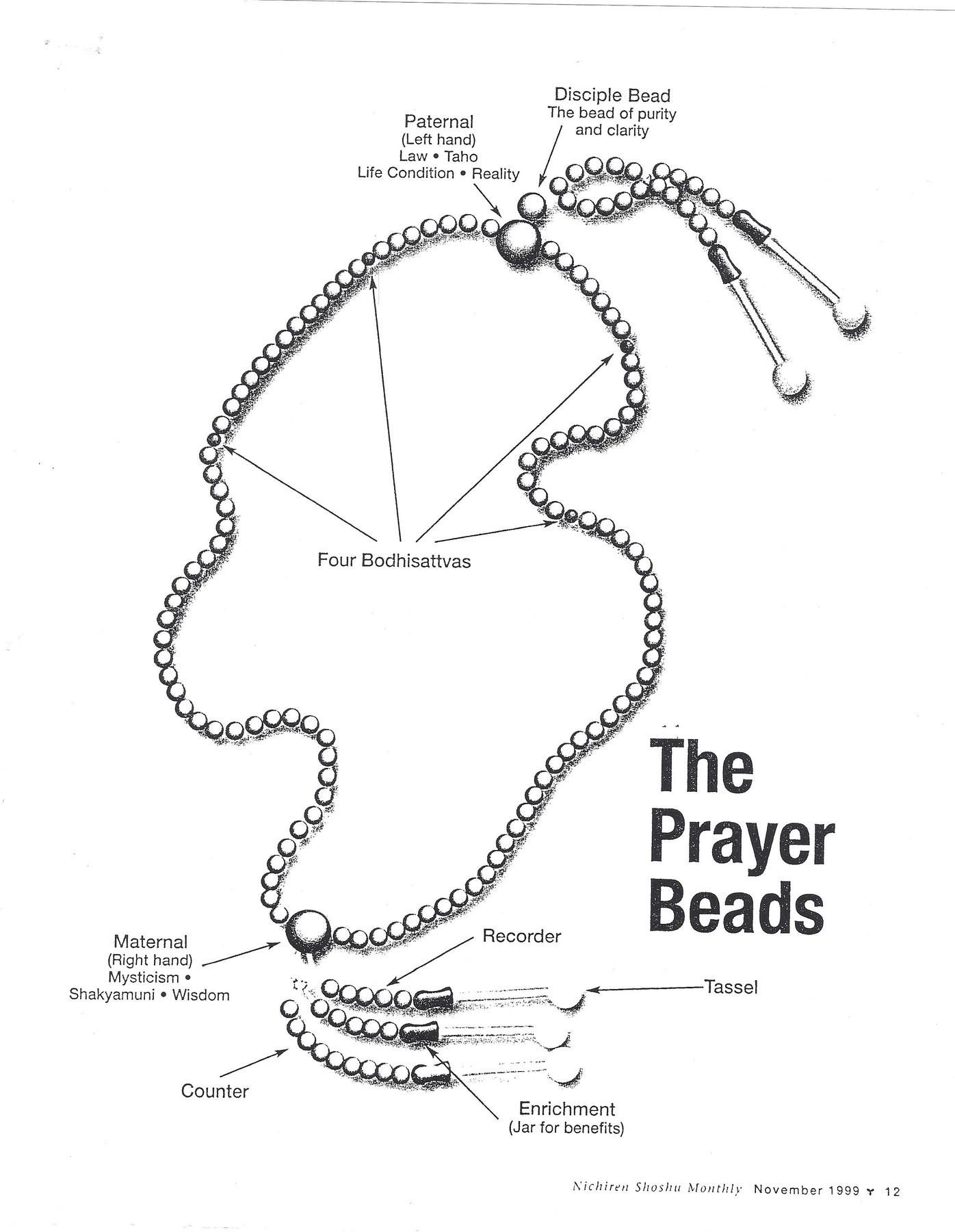 buddha-prayer-beads-1.jpg