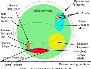 universe-of-possible-minds.png