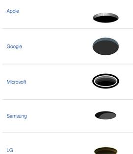 Emoji Holes