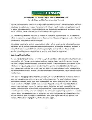 interpreting_heavy_metals_soil_tests.pdf
