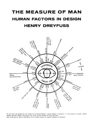 Ergonomie-Henry-DREYFUS.pdf