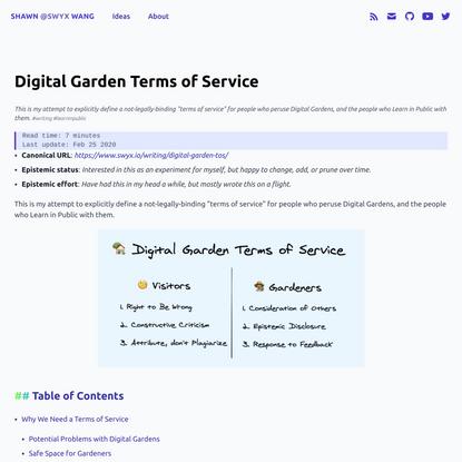 Digital Garden Terms of Service ∊ swyx.io
