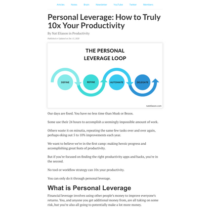 Personal Leverage: How to Truly 10x Your Productivity - Nat Eliason