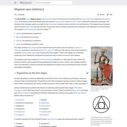 Magnum opus (alchemy) - Wikipedia
