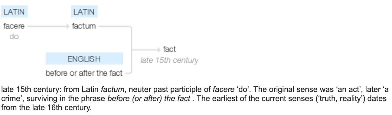 "Etymology: ""Fact"""