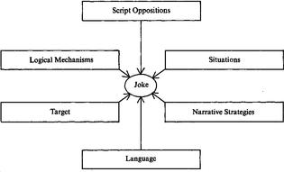 Script Theory Revis(it)ed-figure4-1.png