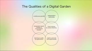 How can we identify a digital garden?