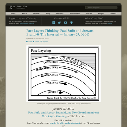Pace Layers Thinking: Paul Saffo and Stewart Brand @ The Interval -- January 27, 02015
