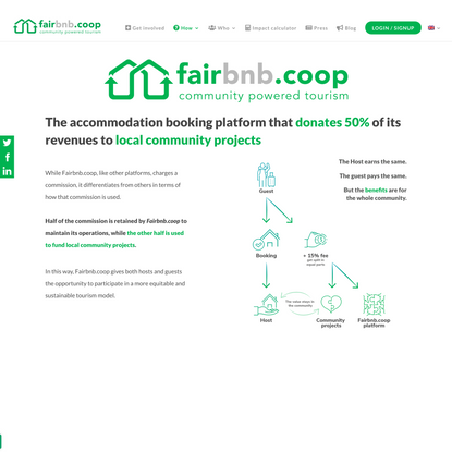 Discover how Fairbnb.coop works