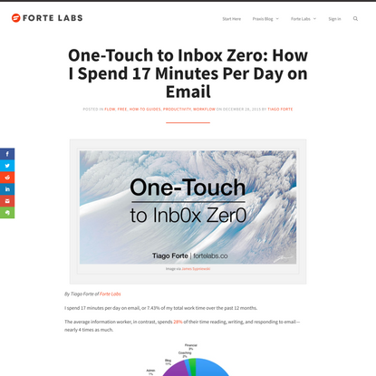 One-Touch to Inbox Zero: How I Spend 17 Minutes Per Day on Email - Forte Labs