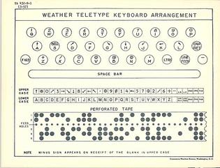 550px-weatherteletypechart.jpg
