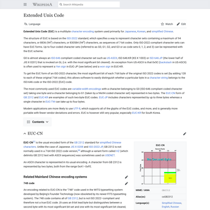Extended Unix Code - Wikipedia