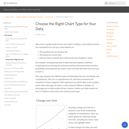 Choose the Right Chart Type for Your Data