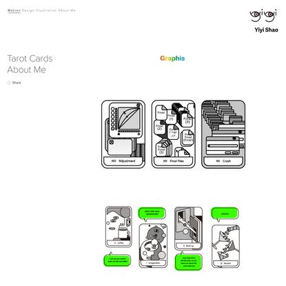 Tarot Cards About Me — Yiyi Shao: