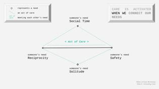 webs-of-care-by-ingrid-raphael-slide6-.jpg