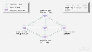 webs-of-care-by-ingrid-raphael-slide7-.jpg