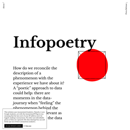 A repository of infopoetries