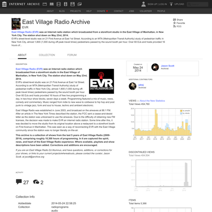 East Village Radio Archive : Free Audio : Free Download, Borrow and Streaming : Internet Archive
