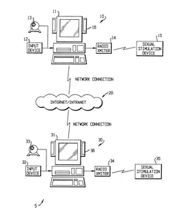 Teledildonic patent diagram