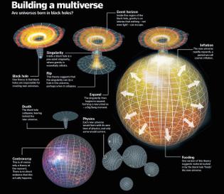 building-a-multiverse.jpg