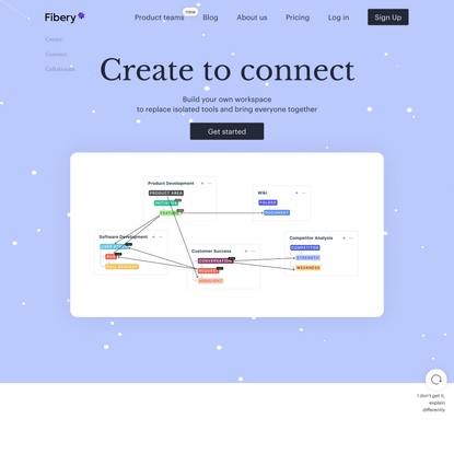 Fibery | Create to connect