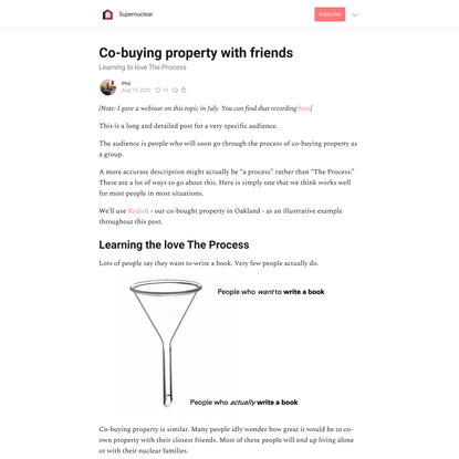 Co-buying property with friends