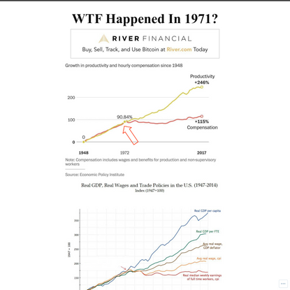 WTF Happened In 1971?