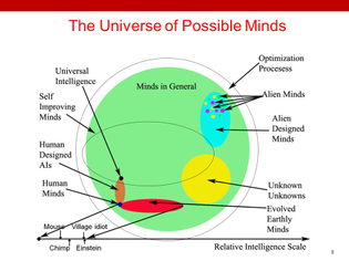 the-universe-of-possible-minds.jpg