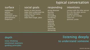 conversational goals