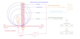 process-diagram-03.jpg