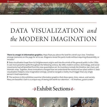 Data Visualization and the Modern Imagination