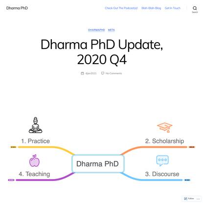 Dharma PhD Update, 2020 Q4