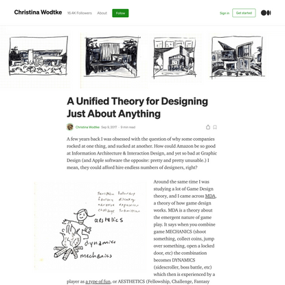 A Unified Theory for Designing Just About Anything