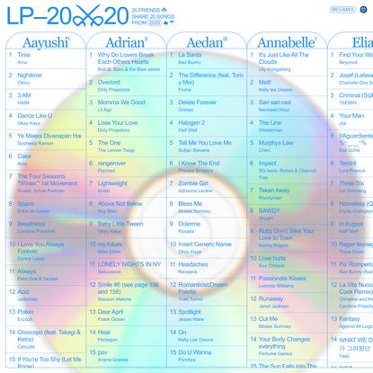 LP–20X20