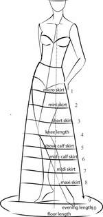 Skirt lengths with names