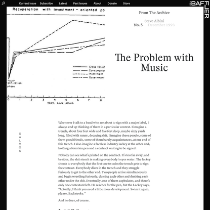 The Problem with Music