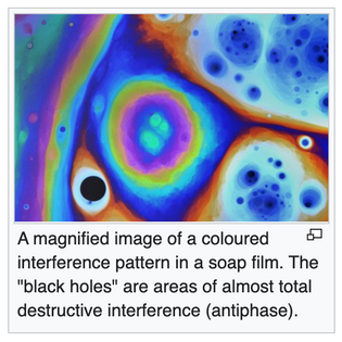 "A magnified image of a coloured interference pattern in a soap film. The ""black holes"" are areas of almost total destructive interference (antiphase)."