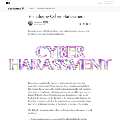 Visualizing Cyber Harassment