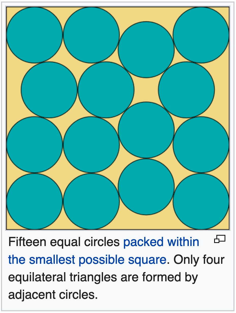 Fifteen equal circles packed within the smallest possible square